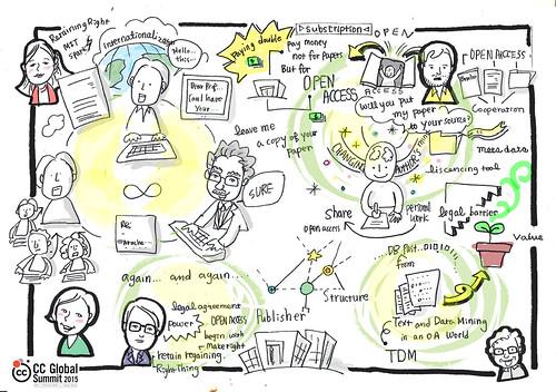 CCK_Open Access | by cckorea