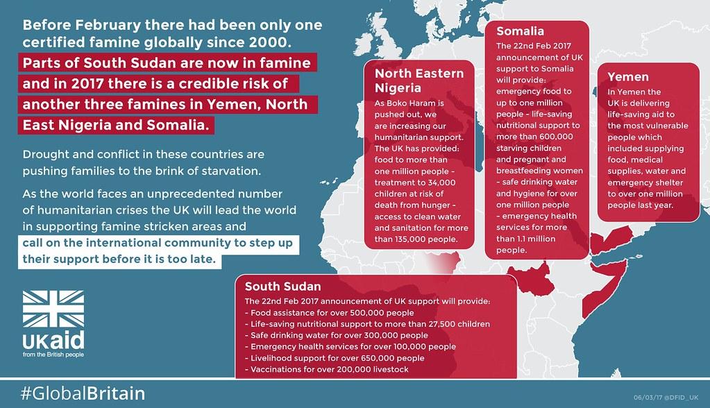 ... Infographic: Famine in South Sudan. Somalia, Yemen and Northeast Nigeria also at risk