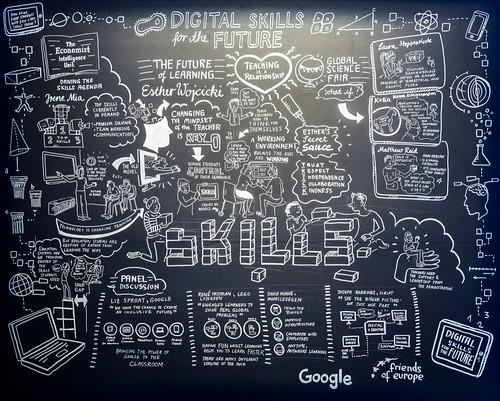 数字技能为未来