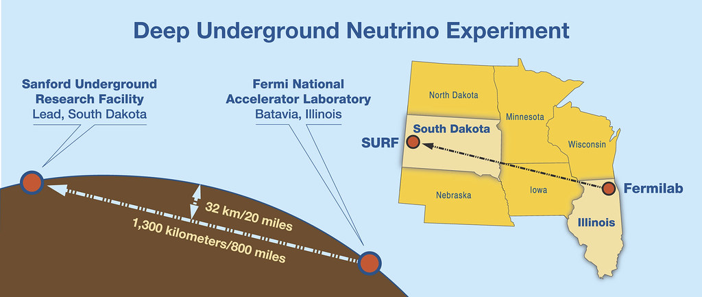 Neutrinos from Fermilab to South Dakota – straight through the earth, no tunnel necessary