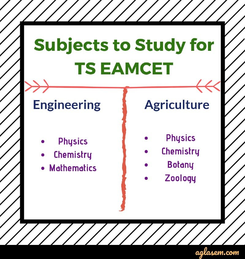 TS EAMCET 2019: Result (Out), Merit List, Counselling