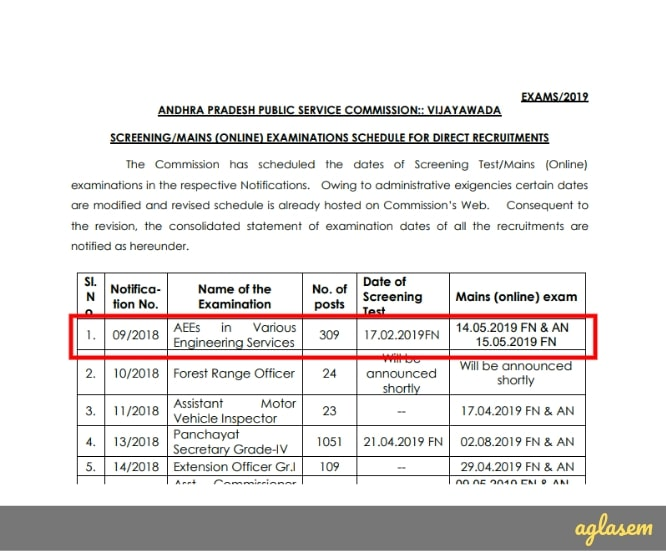 APPSC AEE Screening Test Results 2019 Out; Cut Off 76.97 for Electrical and 52.7 for Civil / Mechanical