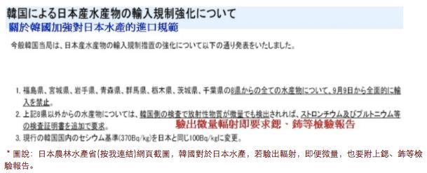 日本農林水產省網頁截圖,韓國對於日本水產,若驗出輻射,即便微量,也要附上鍶、鈽等檢驗報告。