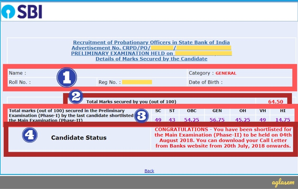 SBI PO Prelims Result Scorecard