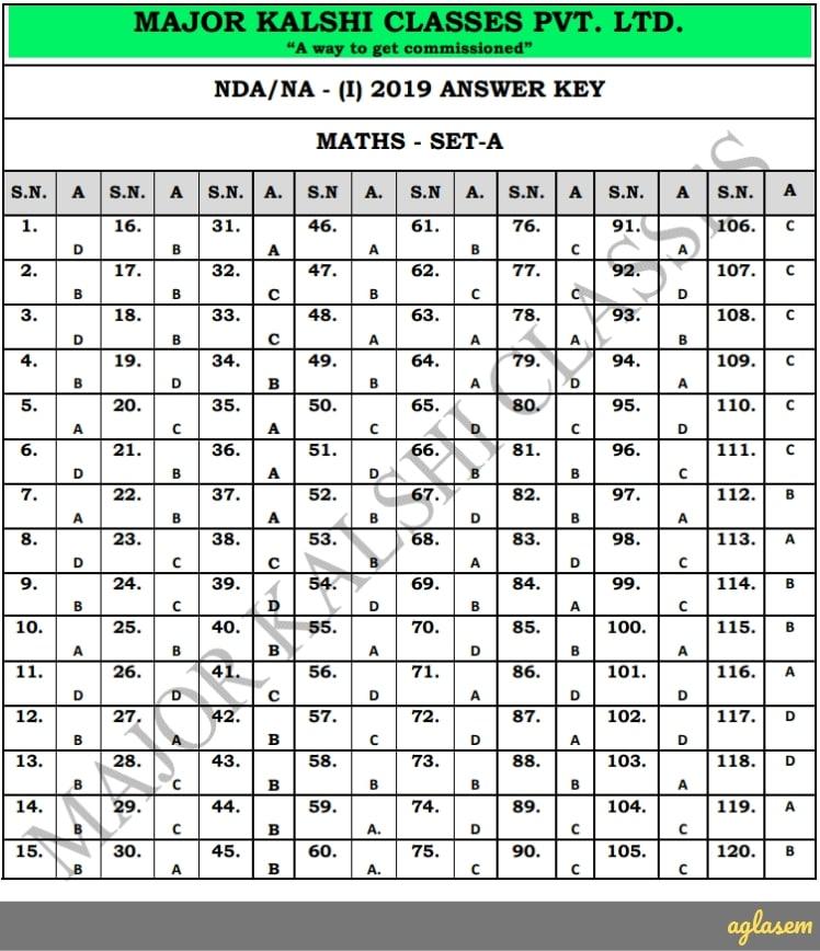 NDA 1 2019 Answer Key Mathematics Set A by Major Kalshi