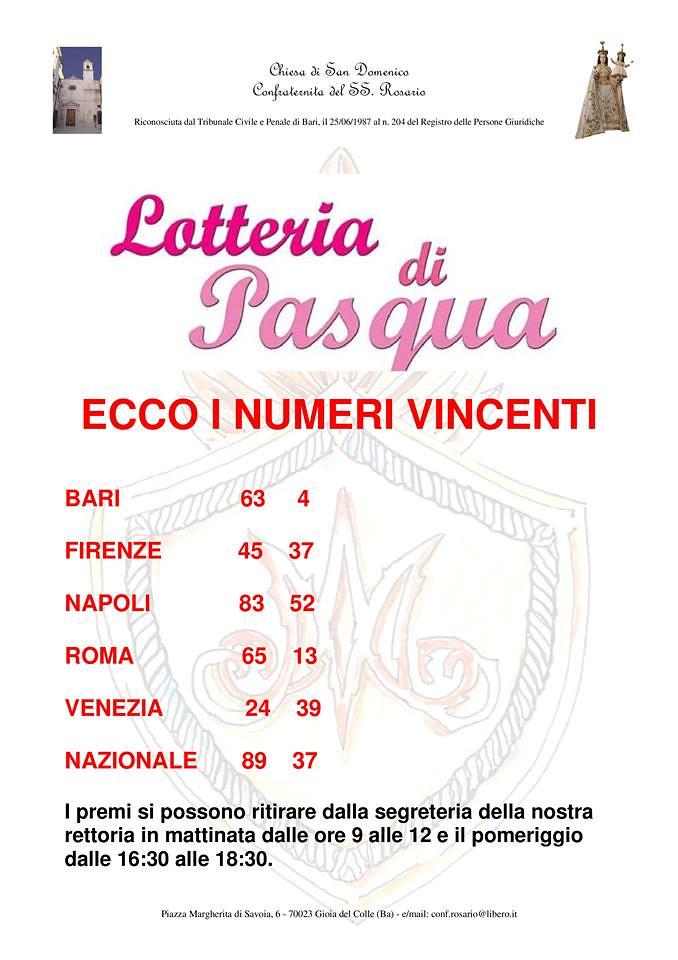 numeri vincenti lotteria