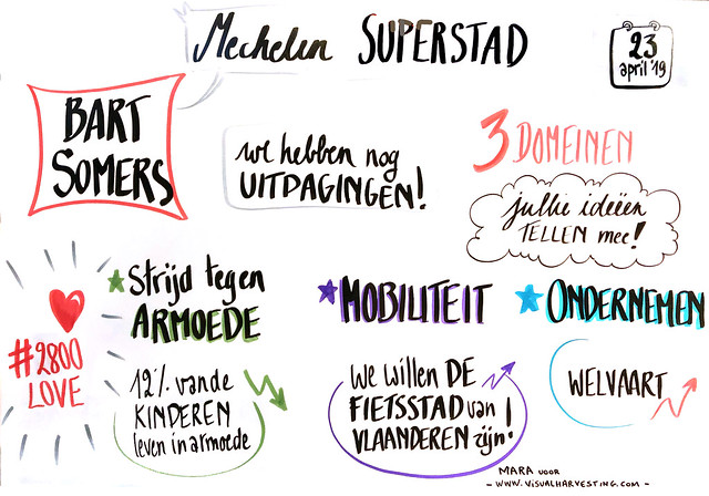 Mechelen superstad?