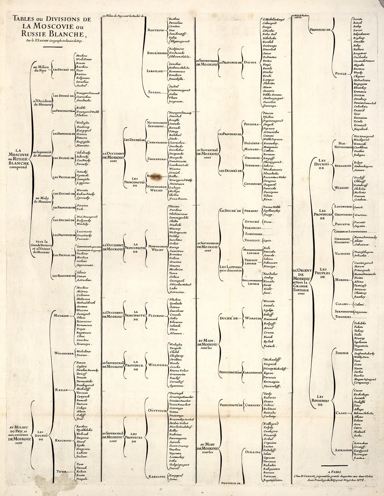 1678. Список городов Российских