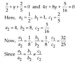 NCERT Exemplar Class 10 Maths Chapter 3 Pair of Linear Equations in Two Variables 3.3 Q2b