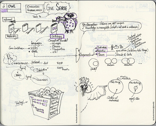 Linked data course (sketchnotes 4/5)