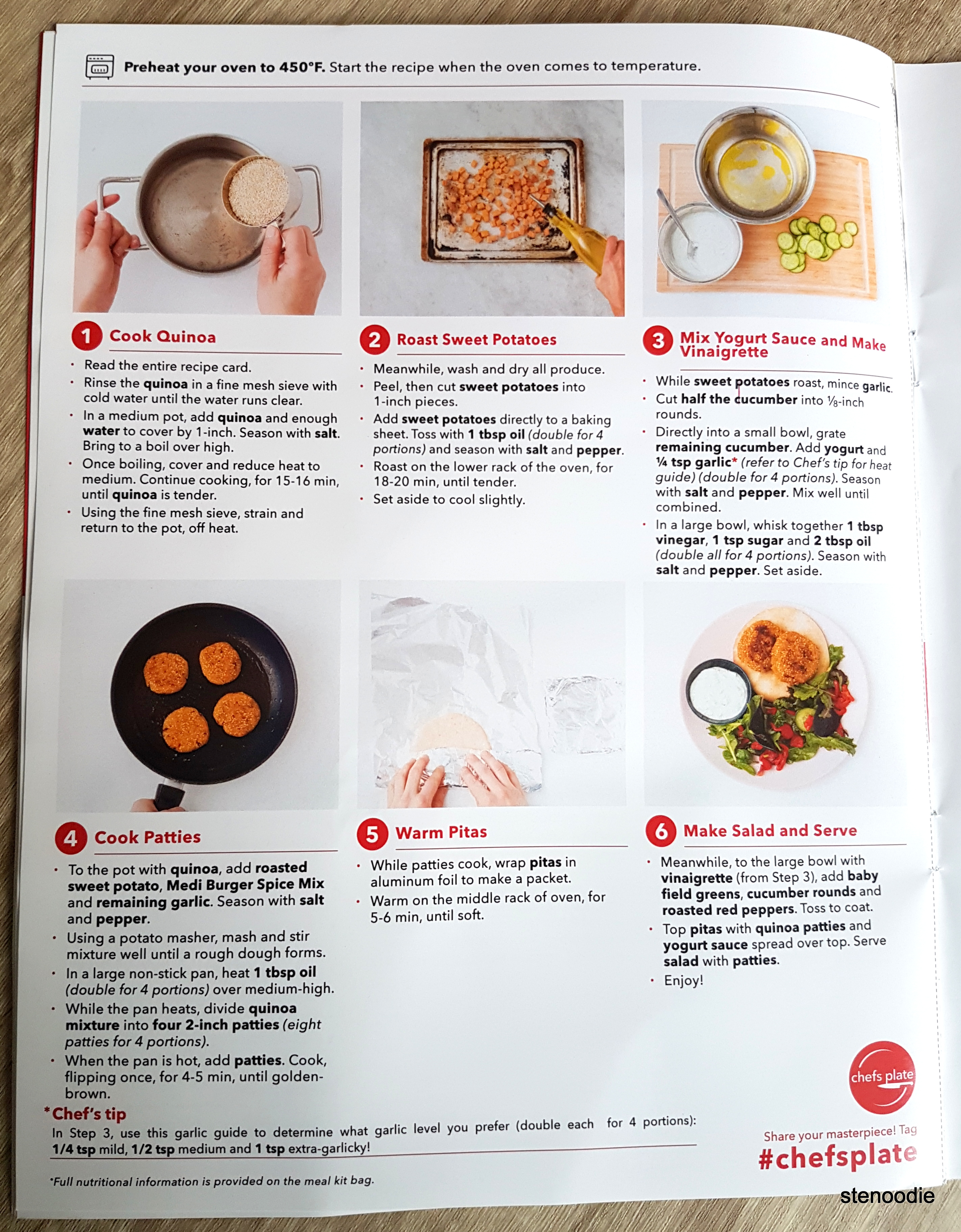 Mediterranean Quinoa & Sweet Potato Patties recipe card