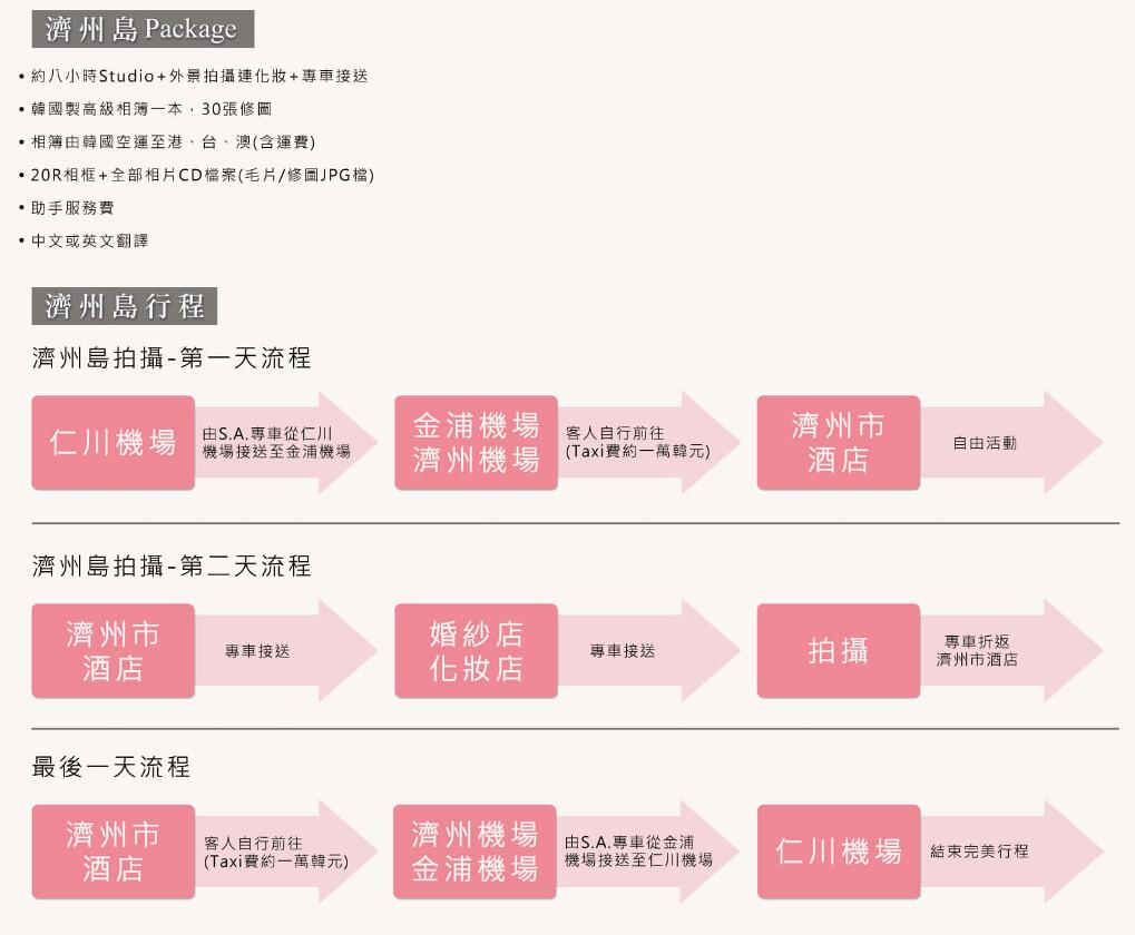 韓式浪漫婚紗》SA Wedding 韓國專業婚紗攝影(上) 從台灣諮詢到韓國挑選婚紗流程 @Gina Lin
