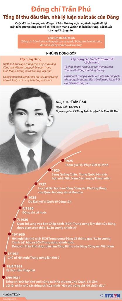 Dong chi Tran phu