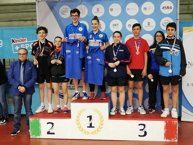 Il terzo posto di Celeste Leogrande e Antonio Giordano