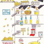 Guía para entender la economía naranja