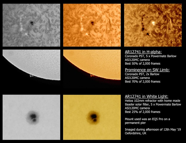 AR12741 in H-alpha & White Light + Prominence 12/05/19