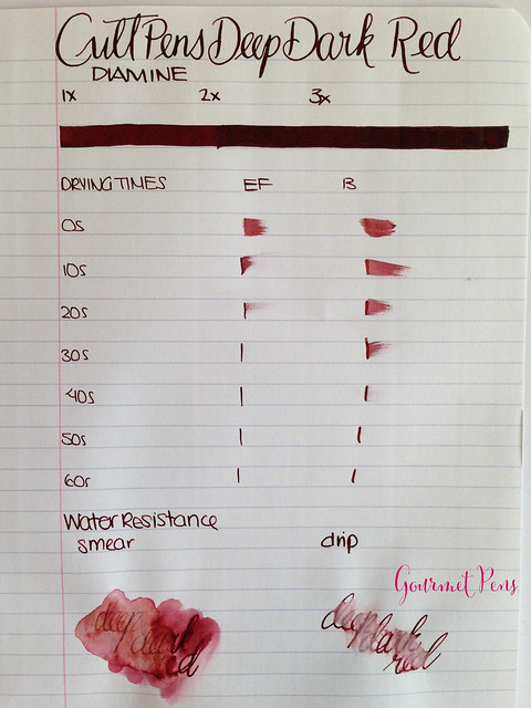 Cult Pens Diamine Deep Dark Red Ink 2