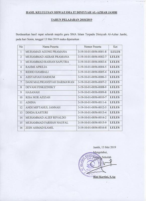 Hasil Kelulusan SMAIT Diniyyah Al-Azhar Jambi  201-2019