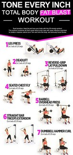 Total Body Workout Routine And How To Set Up Your Workout For Optimal Results   by adadufresne33220