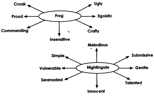 NCERT Solutions for Class 10 English Literature Chapter 7 The Frog and the Nightingale 2