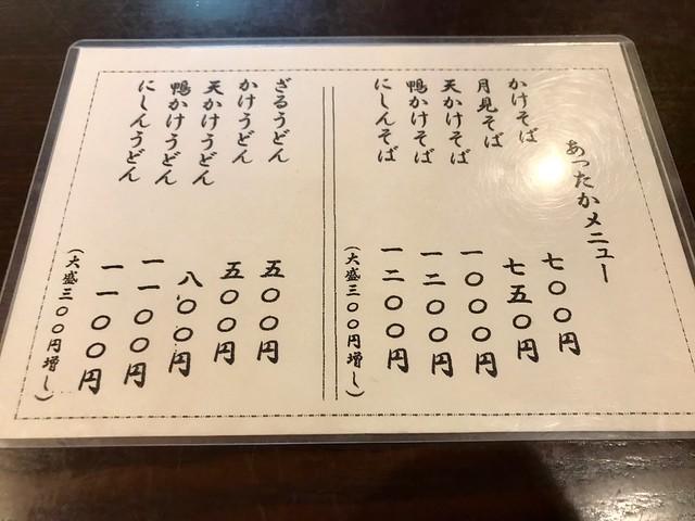 2019.2.9 信濃江