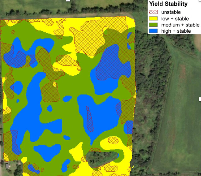 Yield stability in a field graphic