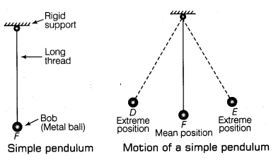 Motion and Time Class 7 Notes Science Chapter 13 1