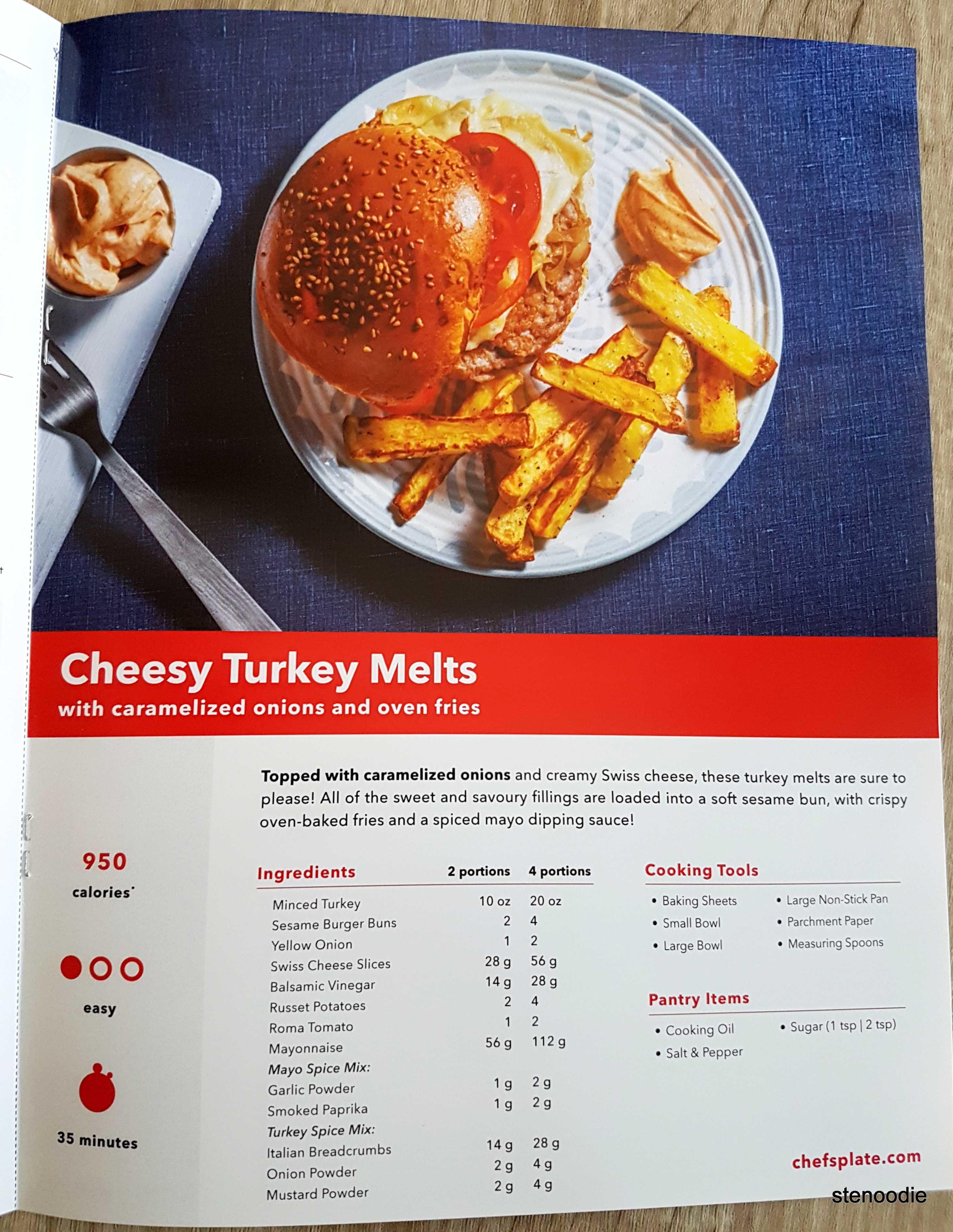 Cheesy Turkey Melts with Caramelized Onions and Oven Fries recipe card