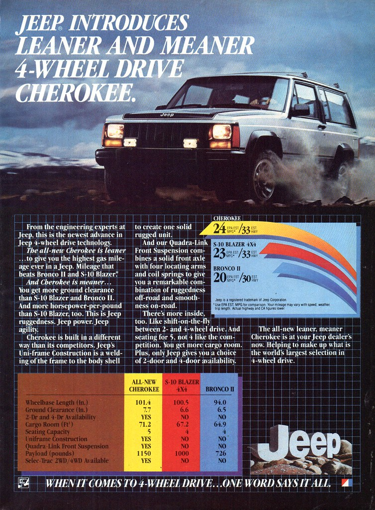 1984 Jeep Cherokee 4WD Wagon American Motors AMC USA Origi… | Flickr