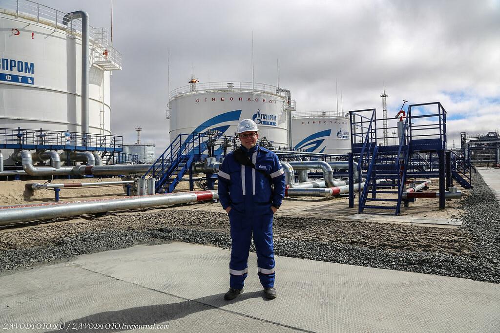 ТОП 10 стран по добыче газа