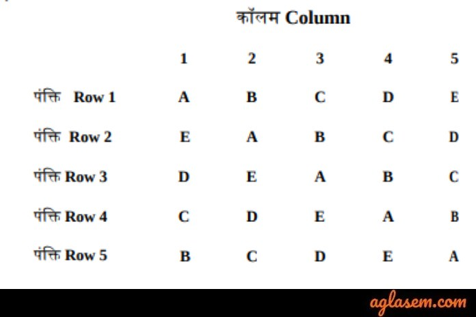 RRB ALP Direction Test Question 1