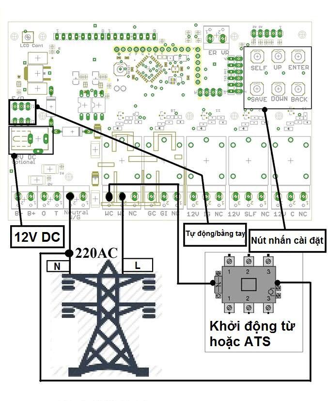 bo-dieu-khien-ats-tu-khoi-dong-may-phat-dien-co-say-dau-cats60