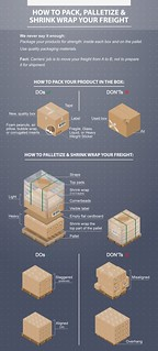 Tips for Packing a Strong Pallet   by kenethboykin