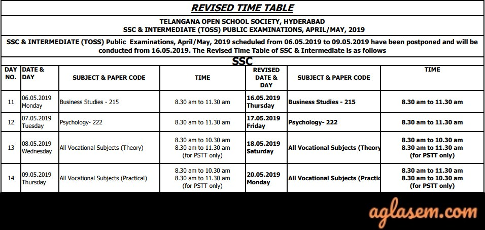 Telangana Open School (TOSS) SSC Exam Date 2019 – Released