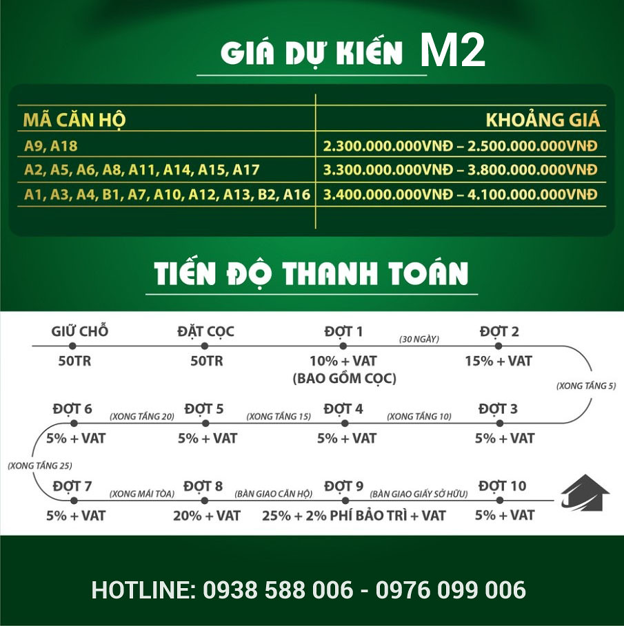 Giá bán căn hộ tháp M2 dự án Eco-Green Sài Gòn quận 7.