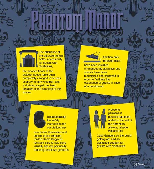 Phantom Manor Sécurité Anglais