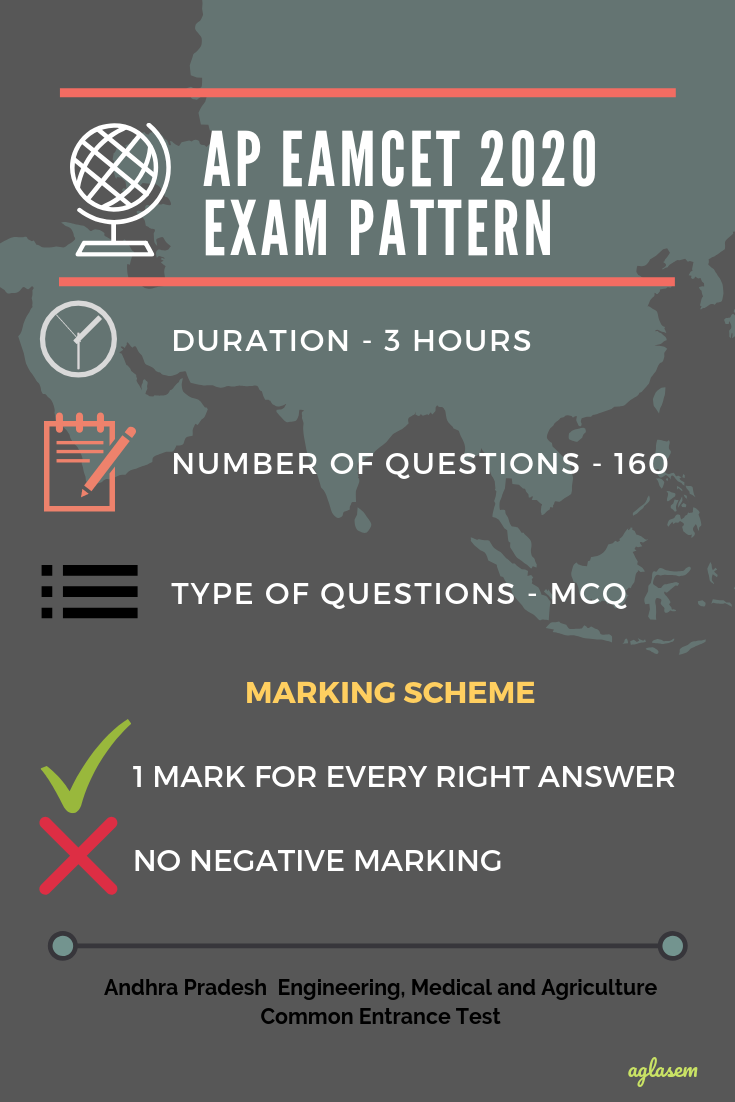 AP EAMCET 2020 Exam Pattern