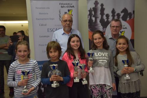 20190511 Escolar Equips Andorra