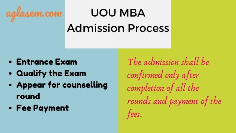 UOU MBA 2019 Admission Process