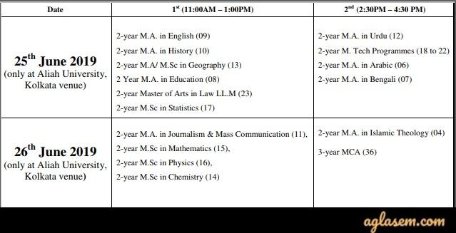 AUAT 2019 - Rank Card, Merit List for UG, BEd, PG courses   AglaSem