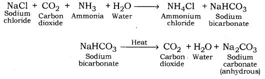 Acids Bases and Salts Class 10 Notes Science Chapter 2 36