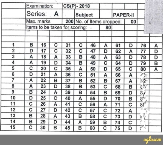 IAS Paper 2 Answer Key 2019 (Available) - Download Here UPSC