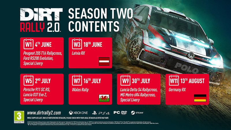 Dirt Rally 2.0 Season Two DLC Content