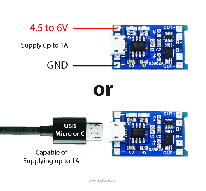 Charge Module Power Supply Options