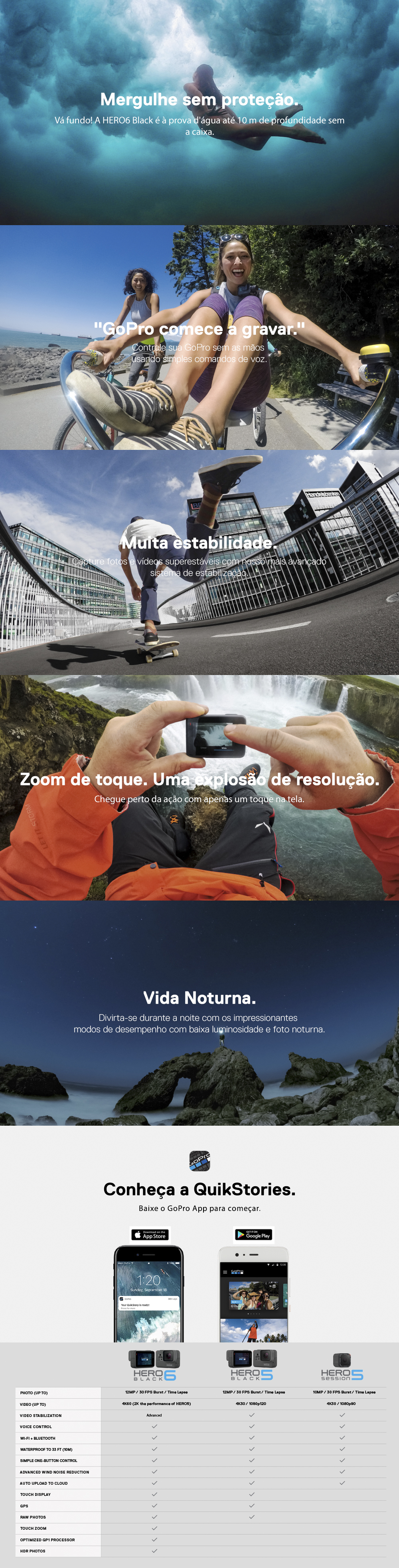 Imagem de divulgação - Linha GoPro