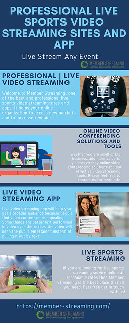 Online video streaming - Infographics