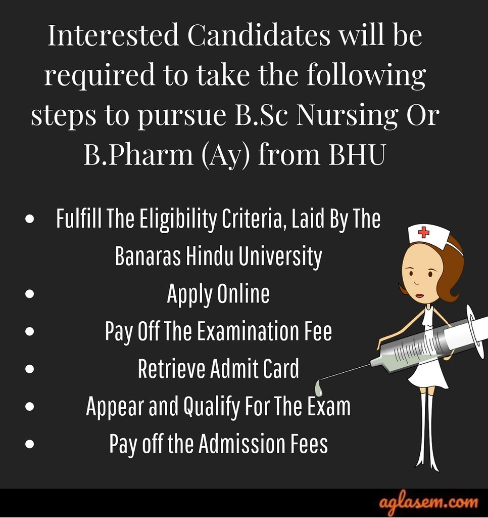 BHU B.Sc Nursing / B.Pharm (Ay) Entrance Exam 2019