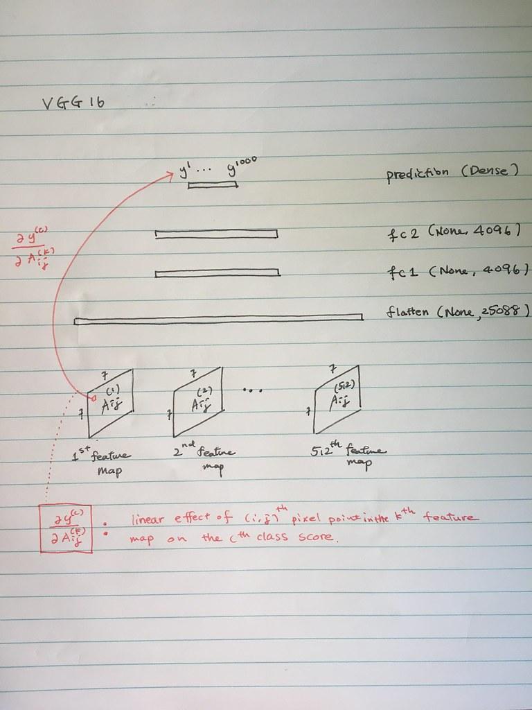 vgg16_final_layers
