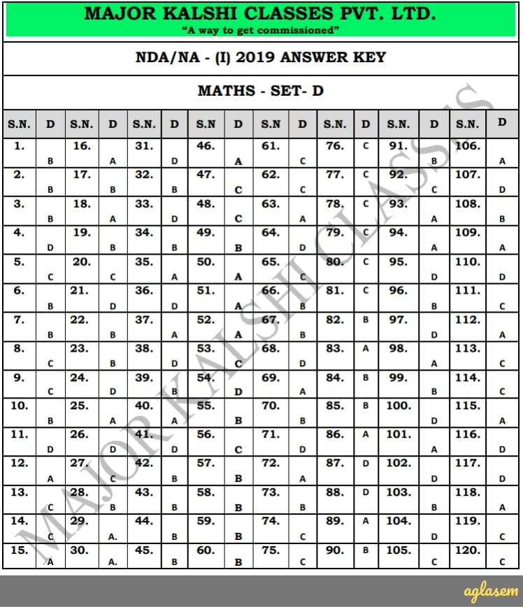 NDA 1 2019 Answer Key Mathematics Set D by Major Kalshi
