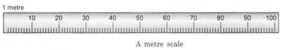 Motion and Measurement of Distances Class 6 Notes Science Chapter 10 1
